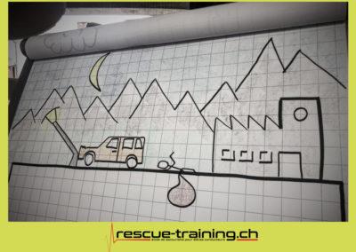 Rescue-training école de secourisme idem samaritains sauveteur permis de conduire entreprises BLS AED petite enfance Valais Lucien Cottier Street-L auto-école Riddes.068